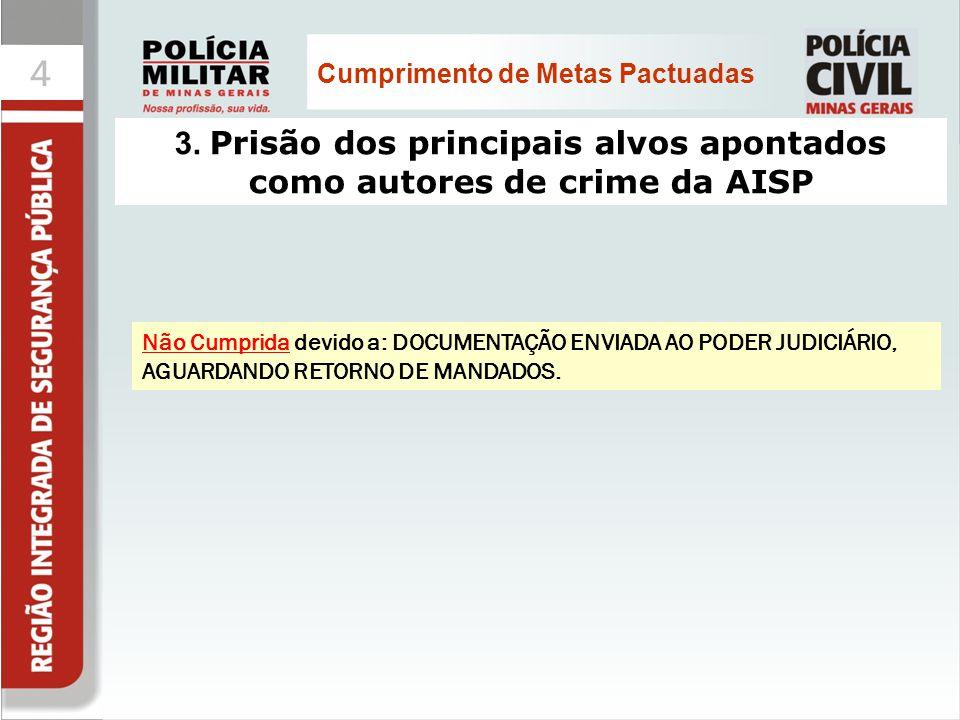 44 Cumprimento de Metas Pactuadas 3. Prisão dos principais alvos apontados como autores de crime da AISP Não Cumprida devido a: DOCUMENTAÇÃO ENVIADA A