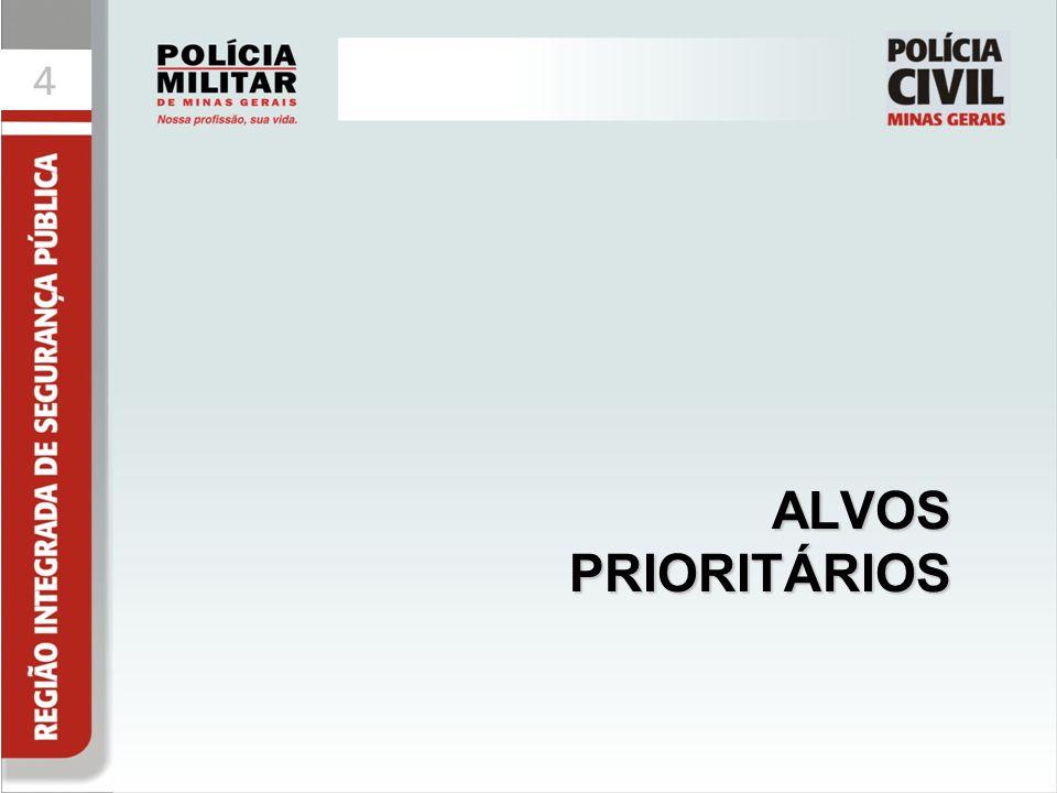 4 ALVOS PRIORITÁRIOS