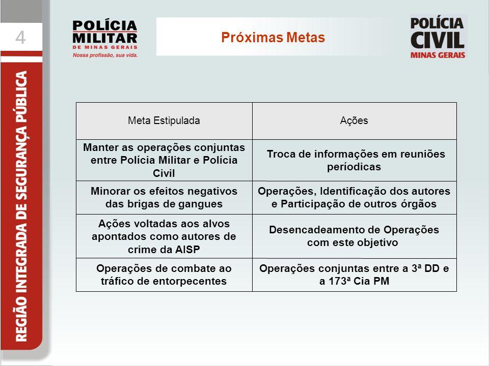 44 Operações conjuntas entre a 3ª DD e a 173ª Cia PM Operações de combate ao tráfico de entorpecentes Operações, Identificação dos autores e Participa