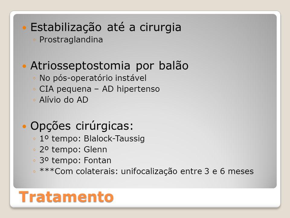 Tratamento Estabilização até a cirurgia ◦Prostraglandina Atriosseptostomia por balão ◦No pós-operatório instável ◦CIA pequena – AD hipertenso ◦Alívio