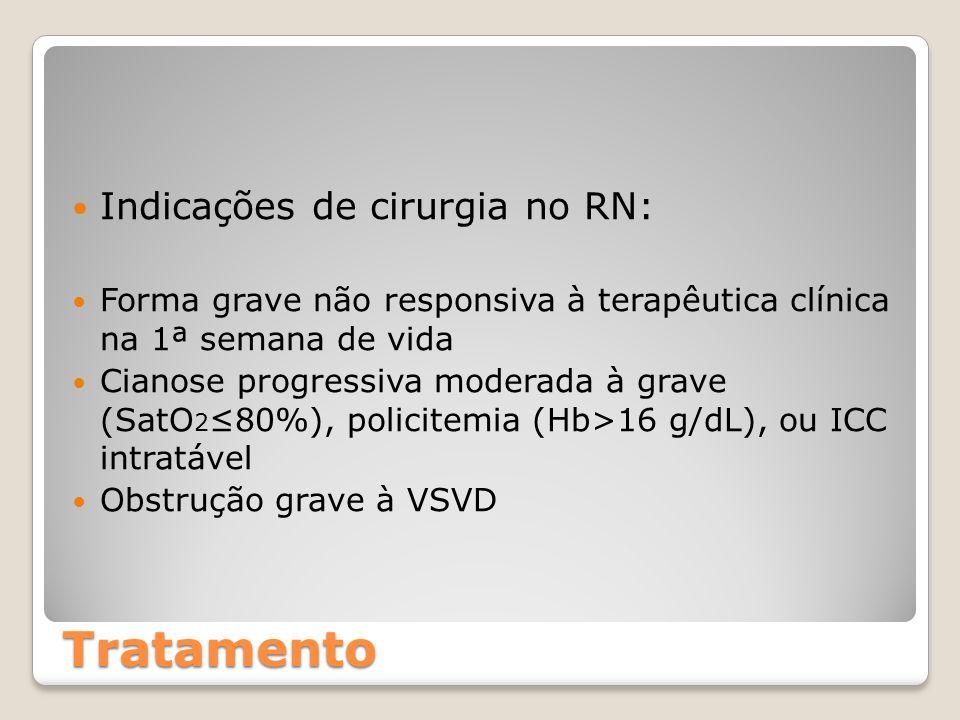 Tratamento Indicações de cirurgia no RN: Forma grave não responsiva à terapêutica clínica na 1ª semana de vida Cianose progressiva moderada à grave (S