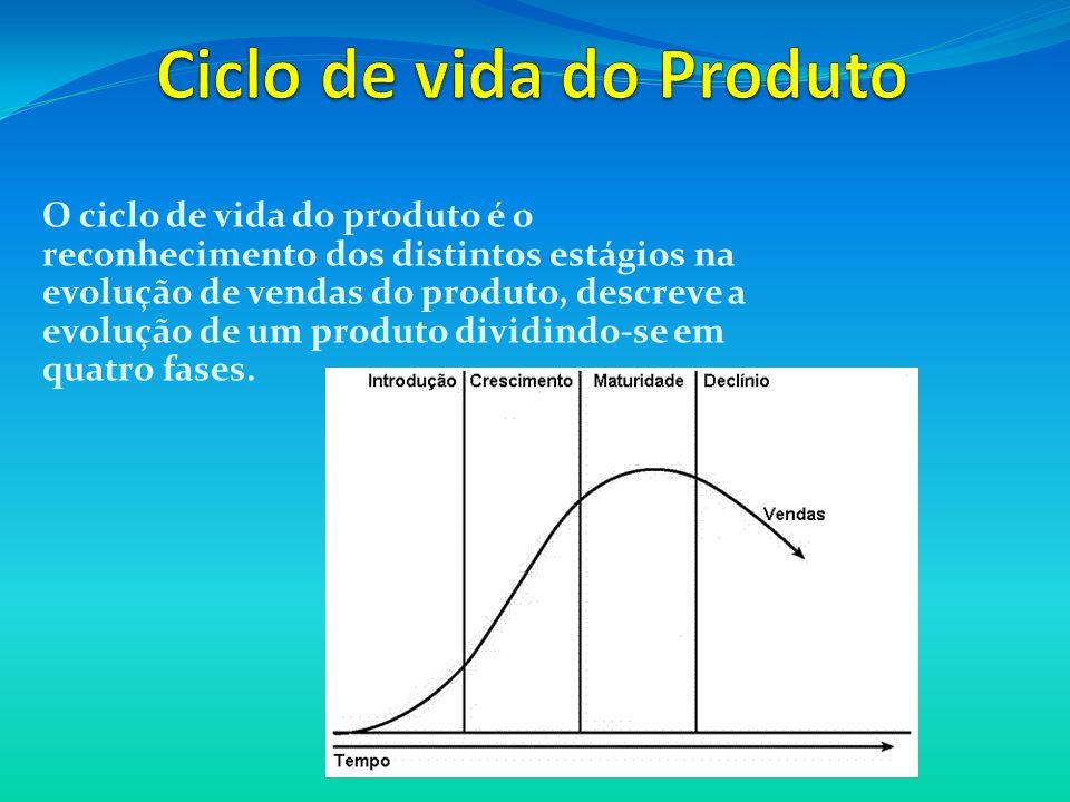 O ciclo de vida do produto é o reconhecimento dos distintos estágios na evolução de vendas do produto, descreve a evolução de um produto dividindo-se