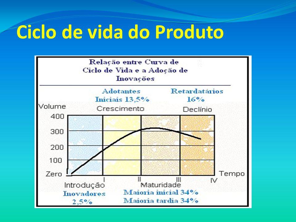O ciclo de vida de um produto visa olhar além das fronteiras da empresa, não se preocupando, necessariamente, com as competências da empresa avaliada.