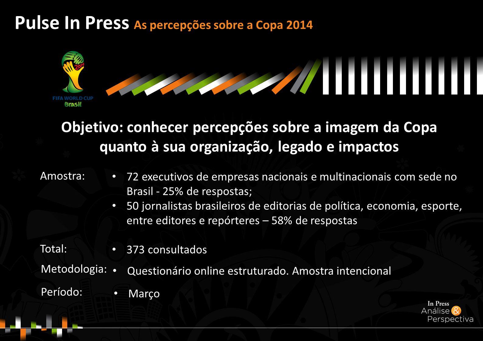 Objetivo: conhecer percepções sobre a imagem da Copa quanto à sua organização, legado e impactos Pulse In Press As percepções sobre a Copa 2014 Questionário online estruturado.