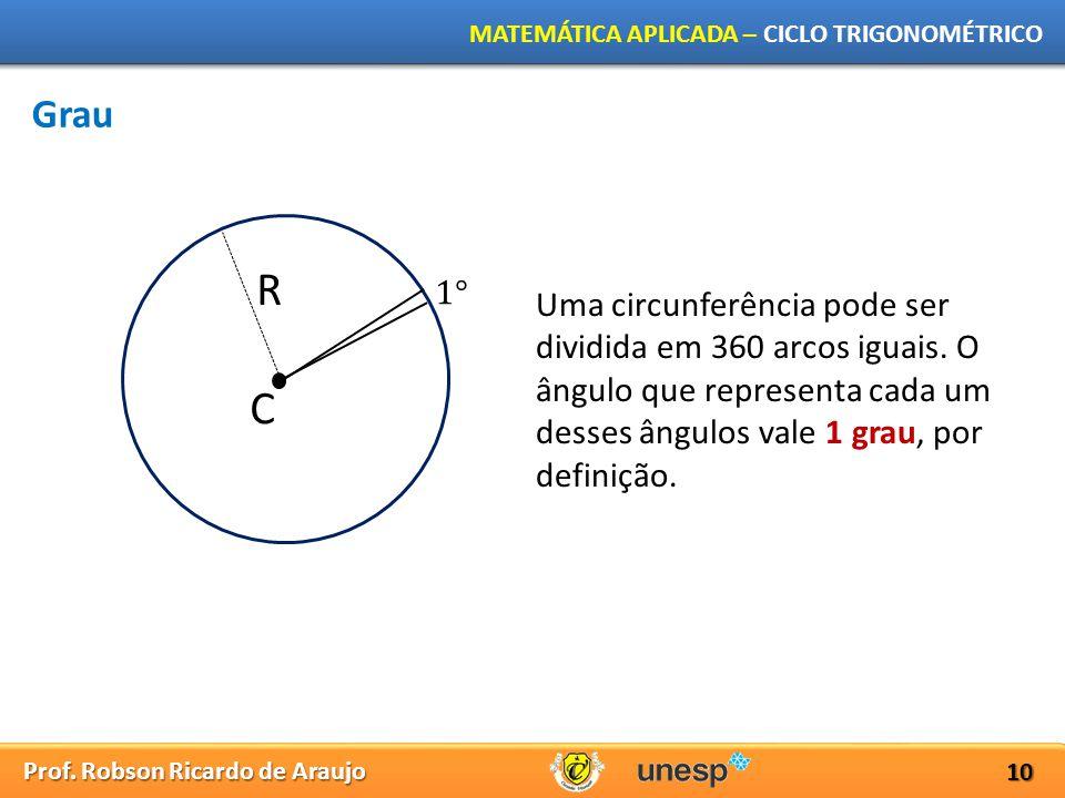 Prof. Robson Ricardo de Araujo MATEMÁTICA APLICADA – CICLO TRIGONOMÉTRICO 10 R C Uma circunferência pode ser dividida em 360 arcos iguais. O ângulo qu