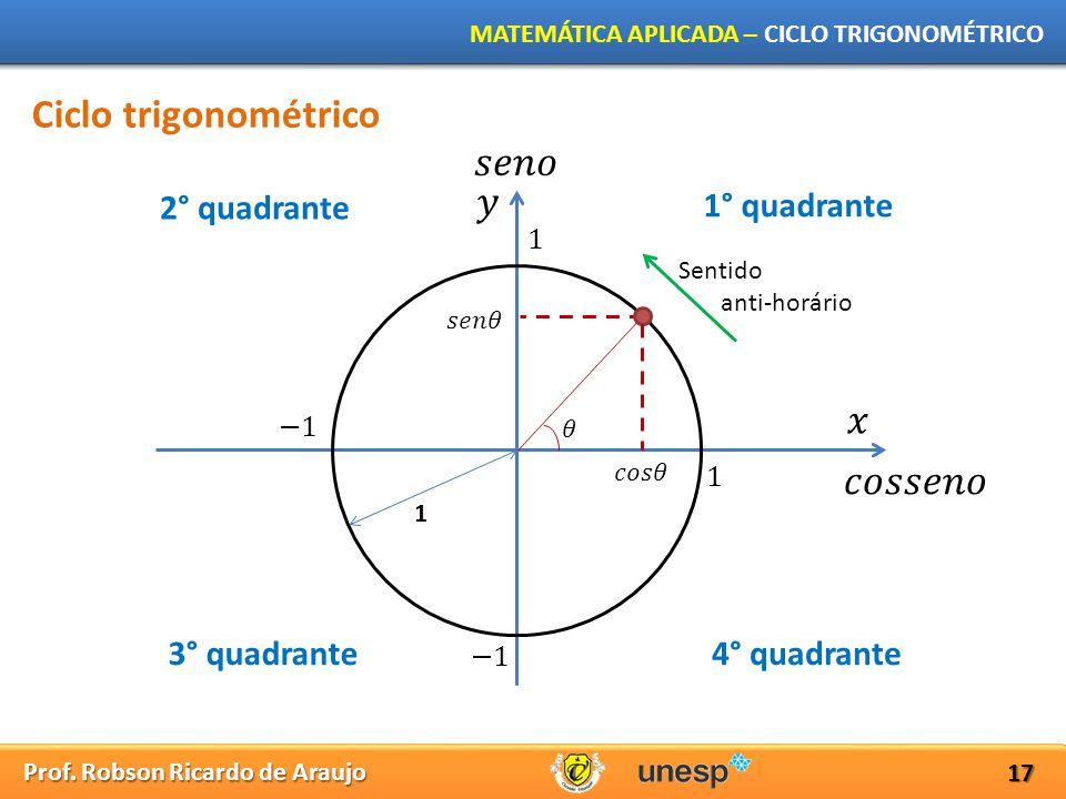 Prof. Robson Ricardo de Araujo MATEMÁTICA APLICADA – CICLO TRIGONOMÉTRICO 17 Ciclo trigonométrico 1 Sentido anti-horário 1° quadrante 2° quadrante 3°