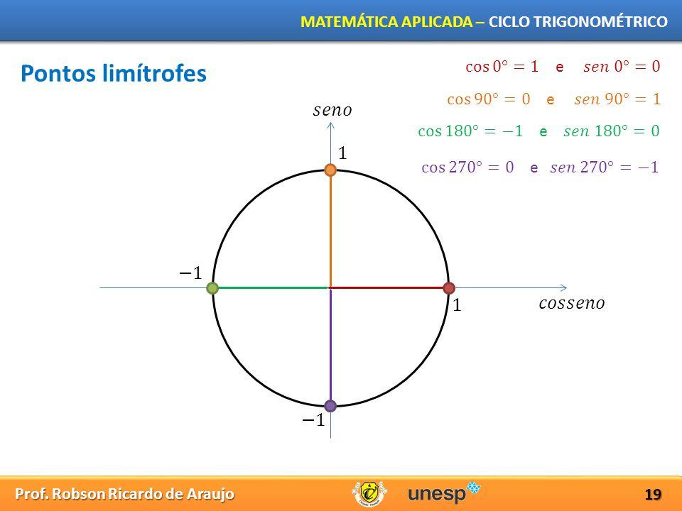 Prof. Robson Ricardo de Araujo MATEMÁTICA APLICADA – CICLO TRIGONOMÉTRICO 19 Pontos limítrofes