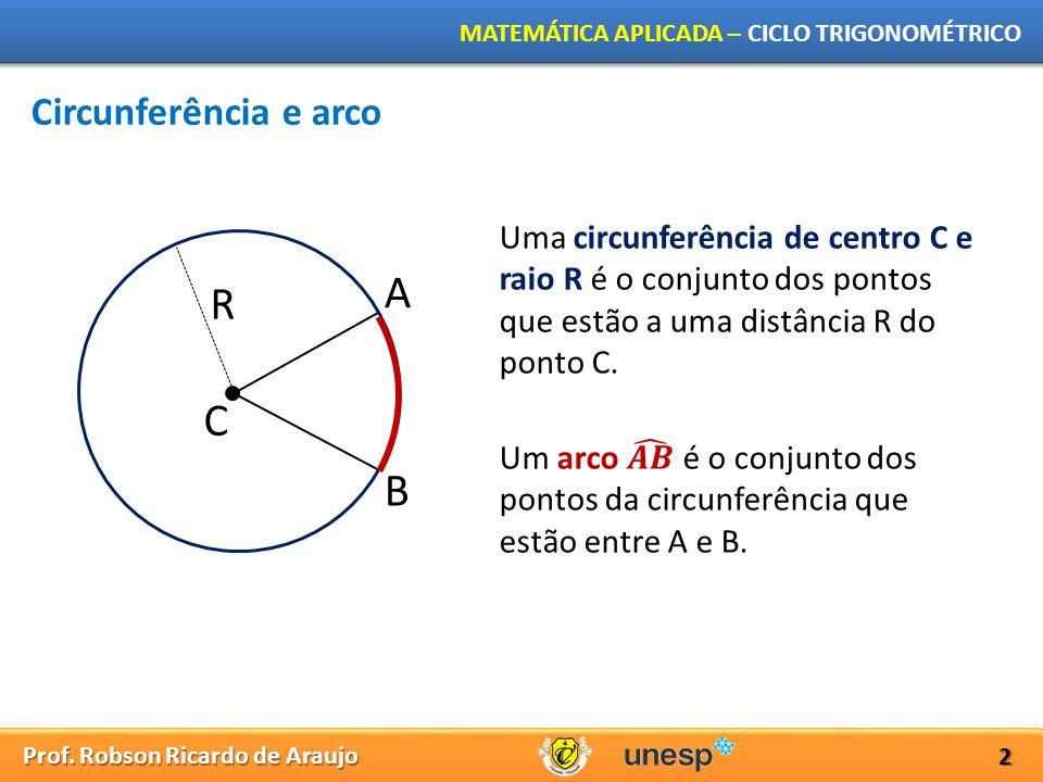 Prof. Robson Ricardo de Araujo MATEMÁTICA APLICADA – CICLO TRIGONOMÉTRICO 2 Circunferência e arco R C A B Uma circunferência de centro C e raio R é o