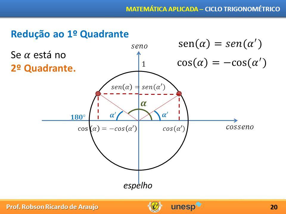 Prof. Robson Ricardo de Araujo MATEMÁTICA APLICADA – CICLO TRIGONOMÉTRICO 20 Redução ao 1º Quadrante espelho