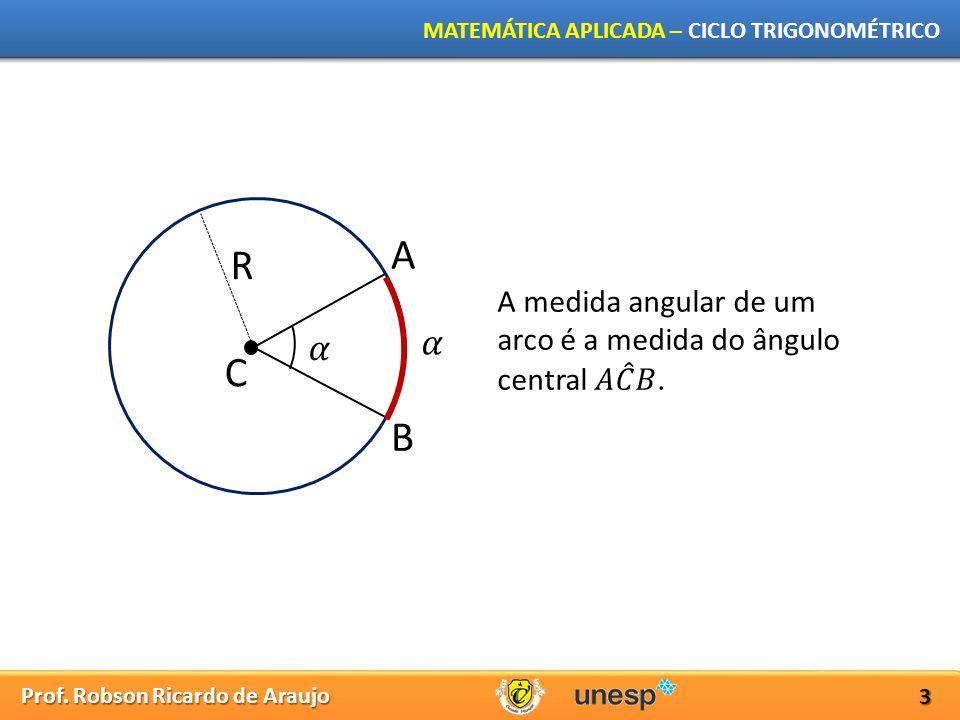 Prof. Robson Ricardo de Araujo MATEMÁTICA APLICADA – CICLO TRIGONOMÉTRICO 3 R C A B