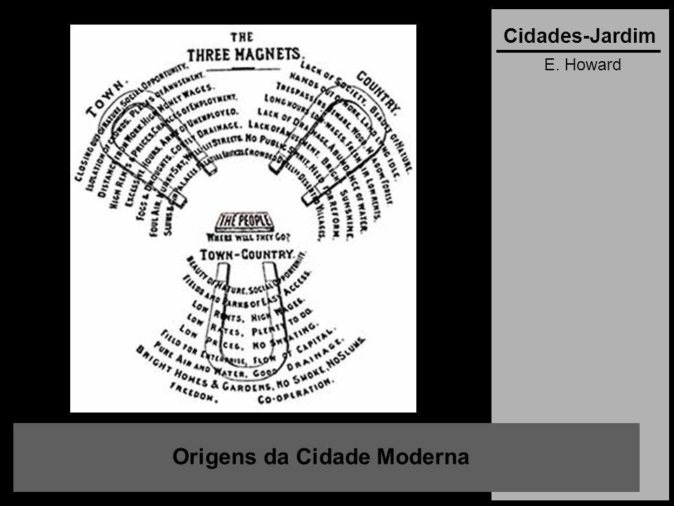 E. Howard Origens da Cidade Moderna Cidades-Jardim