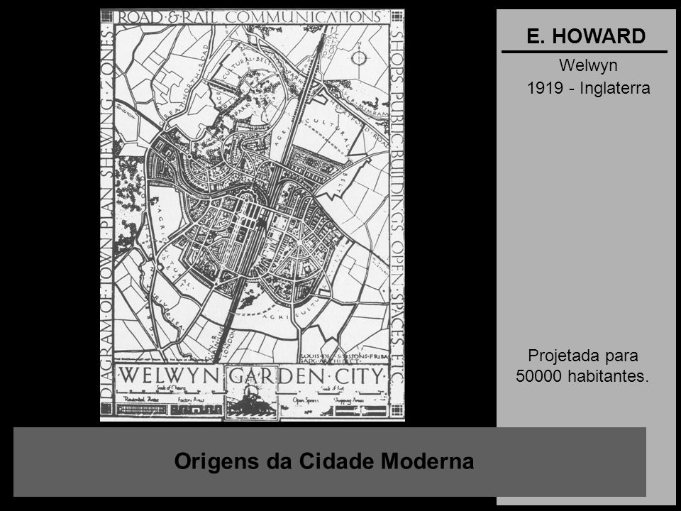 Welwyn 1919 - Inglaterra Origens da Cidade Moderna E. HOWARD Projetada para 50000 habitantes.