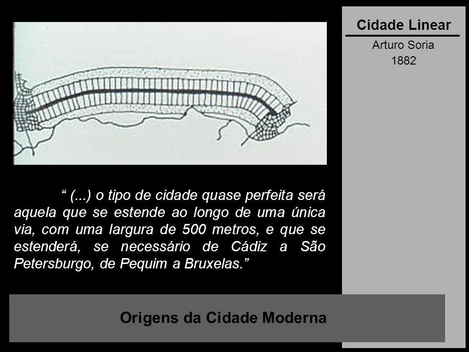 """Arturo Soria 1882 Origens da Cidade Moderna Cidade Linear """" (...) o tipo de cidade quase perfeita será aquela que se estende ao longo de uma única via"""