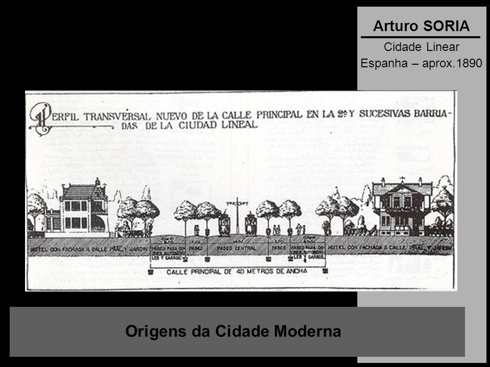 Cidade Linear Espanha – aprox.1890 Origens da Cidade Moderna Arturo SORIA