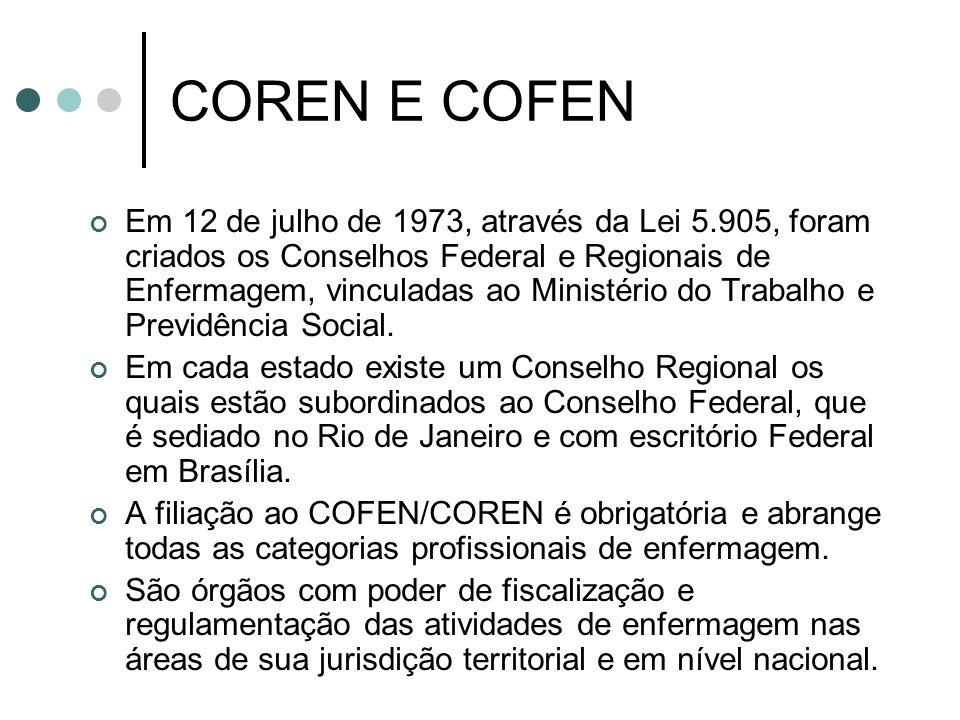 COREN E COFEN Em 12 de julho de 1973, através da Lei 5.905, foram criados os Conselhos Federal e Regionais de Enfermagem, vinculadas ao Ministério do Trabalho e Previdência Social.