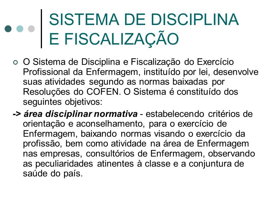 SISTEMA DE DISCIPLINA E FISCALIZAÇÃO O Sistema de Disciplina e Fiscalização do Exercício Profissional da Enfermagem, instituído por lei, desenvolve suas atividades segundo as normas baixadas por Resoluções do COFEN.