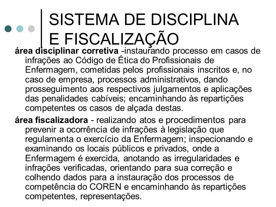 área disciplinar corretiva -instaurando processo em casos de infrações ao Código de Ética do Profissionais de Enfermagem, cometidas pelos profissionai