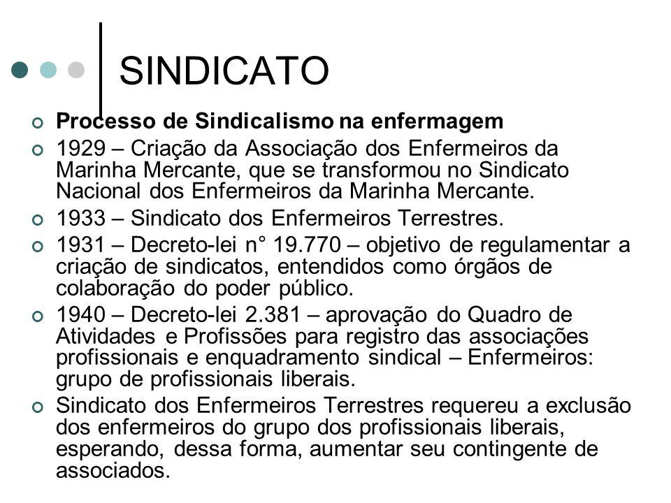 SINDICATO Processo de Sindicalismo na enfermagem 1929 – Criação da Associação dos Enfermeiros da Marinha Mercante, que se transformou no Sindicato Nacional dos Enfermeiros da Marinha Mercante.