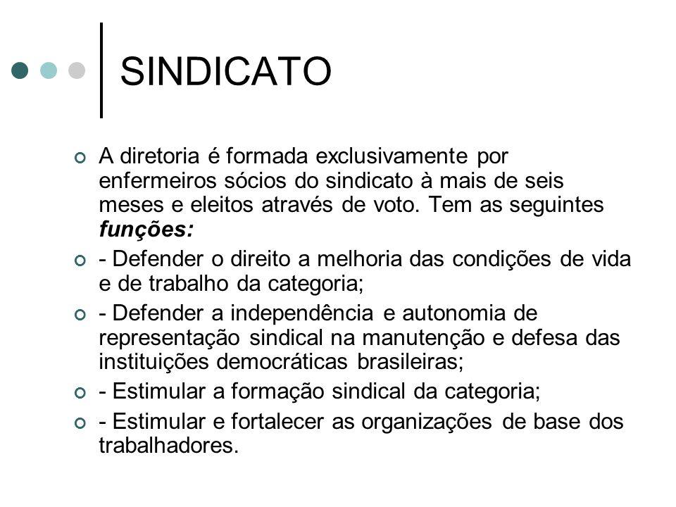 SINDICATO A diretoria é formada exclusivamente por enfermeiros sócios do sindicato à mais de seis meses e eleitos através de voto. Tem as seguintes fu