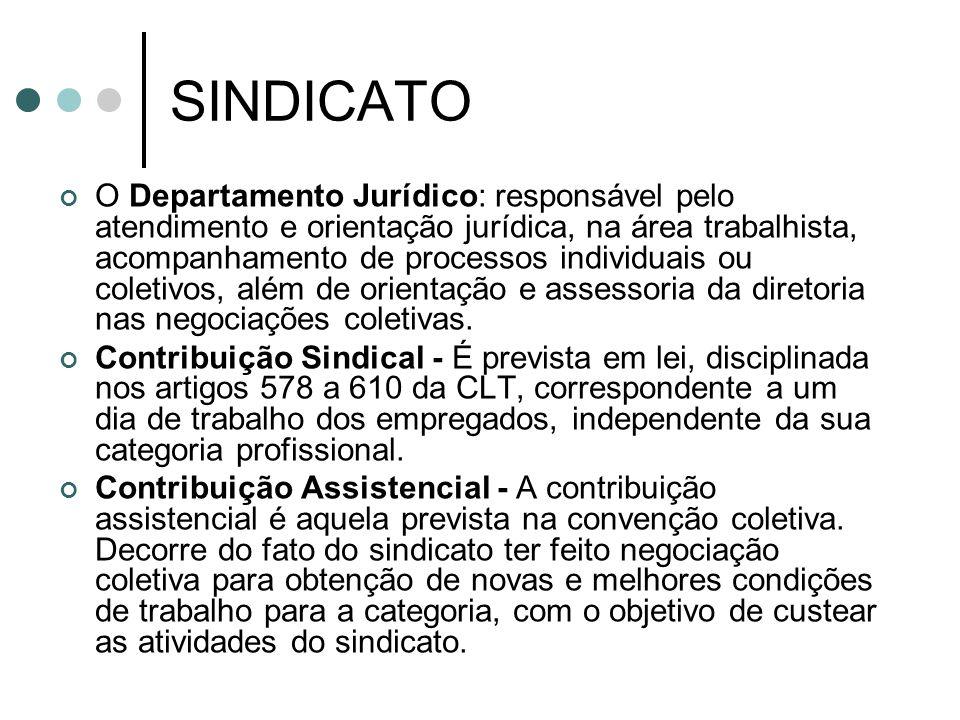 SINDICATO O Departamento Jurídico: responsável pelo atendimento e orientação jurídica, na área trabalhista, acompanhamento de processos individuais ou coletivos, além de orientação e assessoria da diretoria nas negociações coletivas.