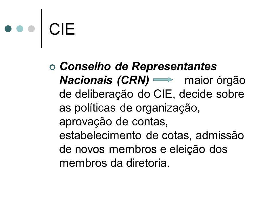 CIE Conselho de Representantes Nacionais (CRN) maior órgão de deliberação do CIE, decide sobre as políticas de organização, aprovação de contas, estabelecimento de cotas, admissão de novos membros e eleição dos membros da diretoria.