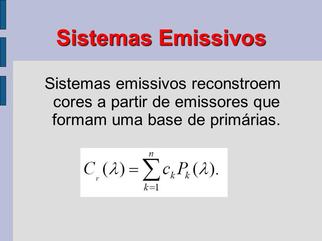 Sistemas Emissivos Sistemas emissivos reconstroem cores a partir de emissores que formam uma base de primárias.