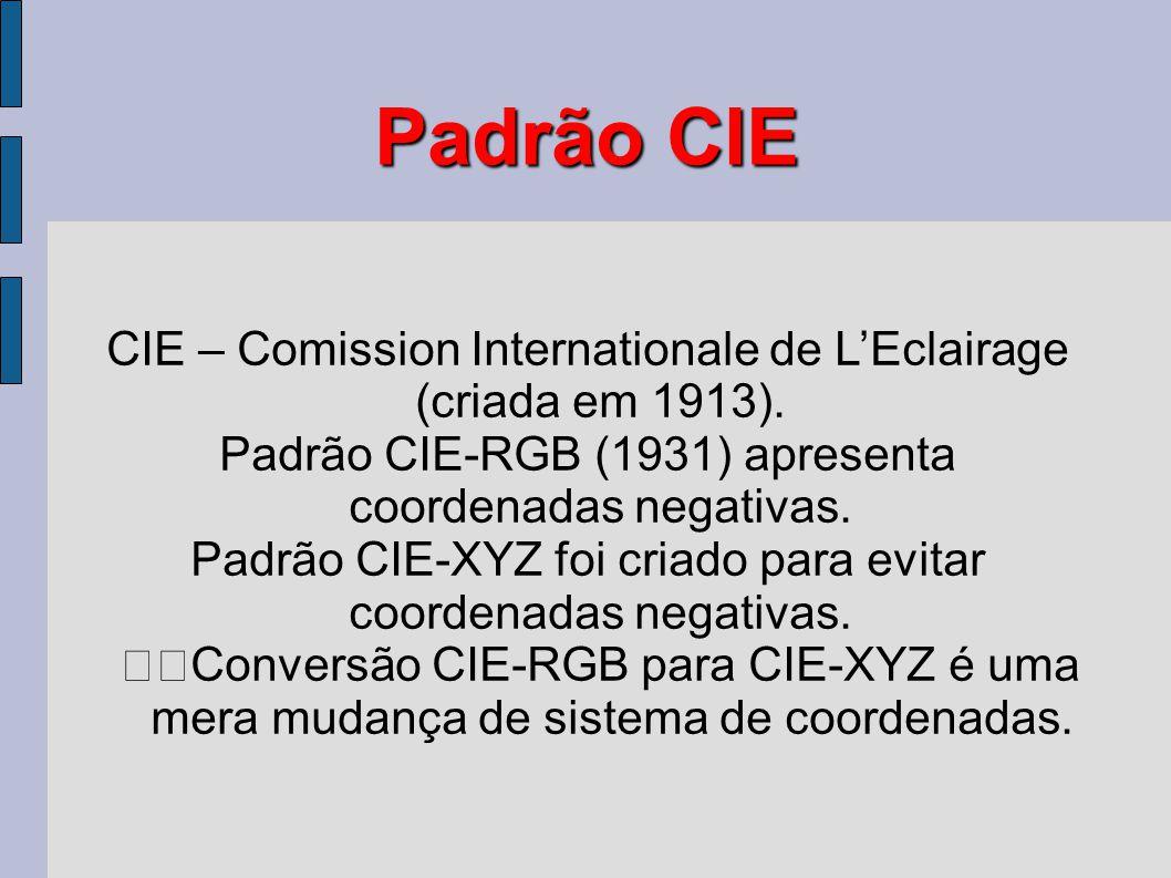 Padrão CIE CIE – Comission Internationale de L'Eclairage (criada em 1913). Padrão CIE-RGB (1931) apresenta coordenadas negativas. Padrão CIE-XYZ foi c