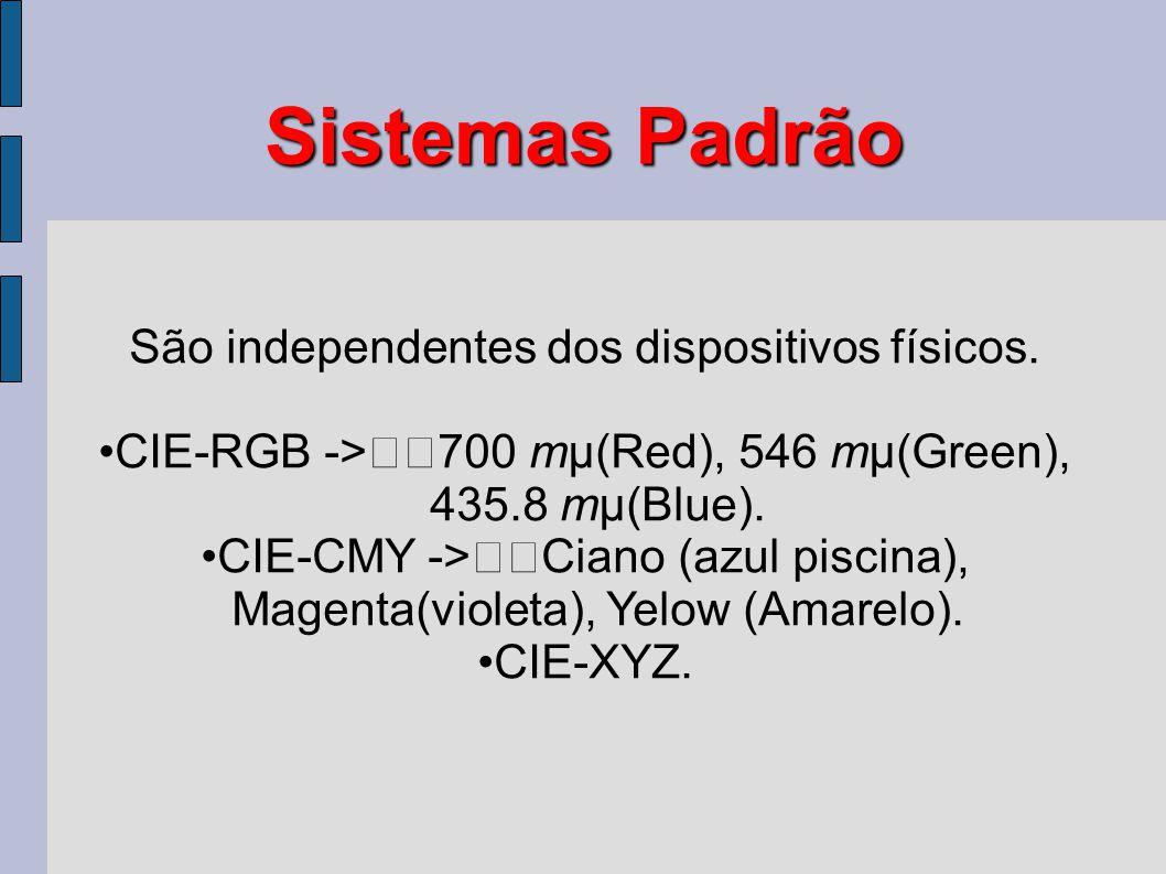 Sistemas Padrão São independentes dos dispositivos físicos. CIE-RGB ->700 mμ(Red), 546 mμ(Green), 435.8 mμ(Blue). CIE-CMY ->Ciano (azul piscina), Mage