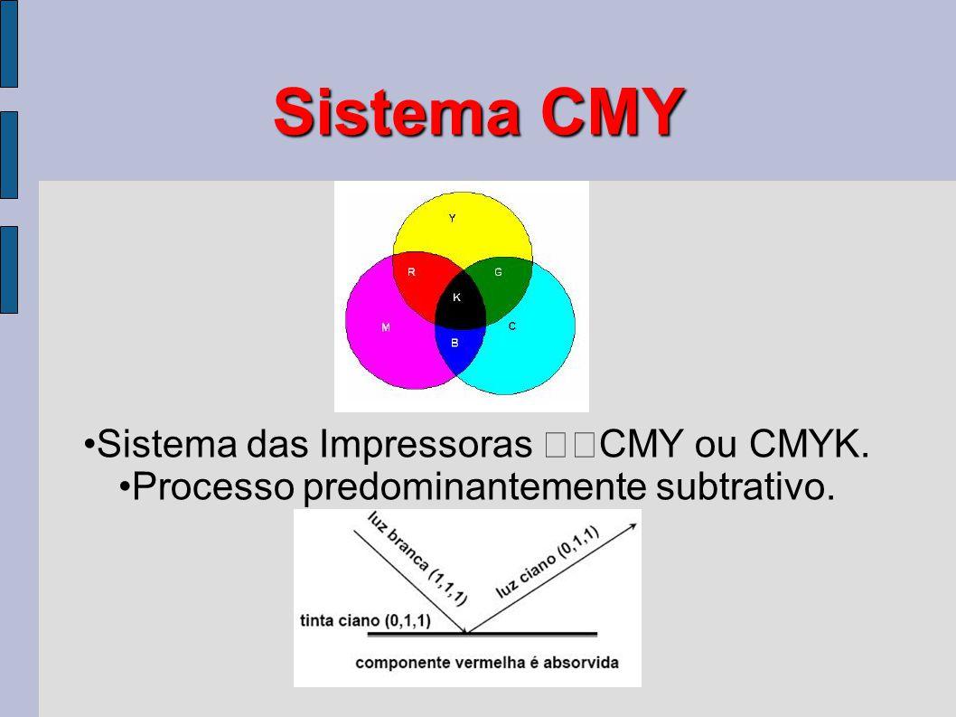 Sistema CMY Sistema das Impressoras CMY ou CMYK. Processo predominantemente subtrativo.