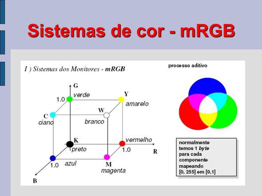 Sistemas de cor - mRGB