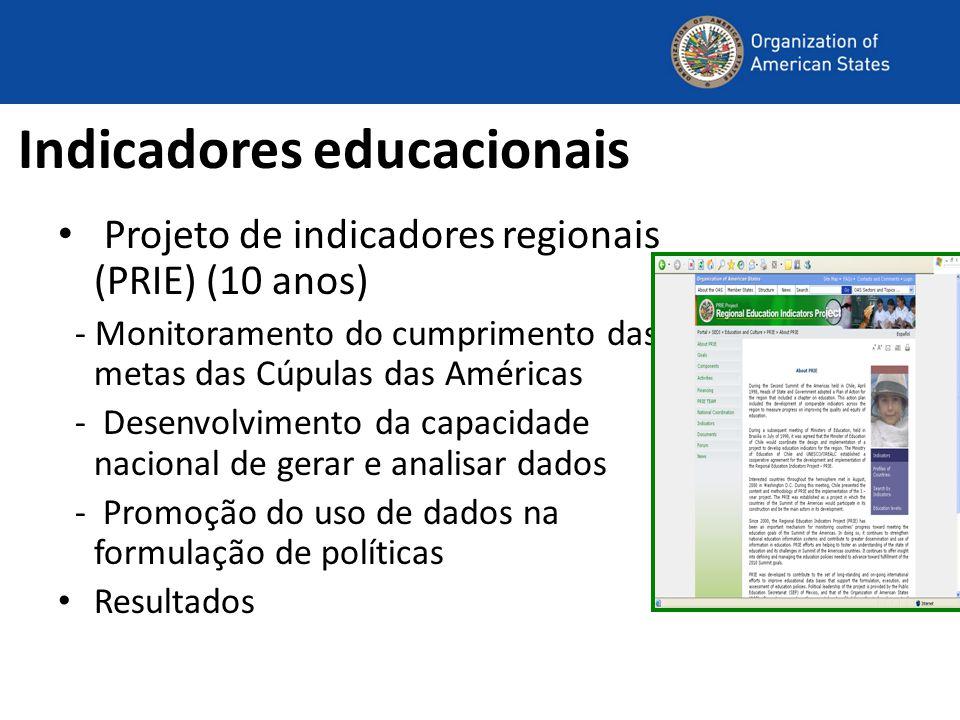 Indicadores educacionais Projeto de indicadores regionais (PRIE) (10 anos) - Monitoramento do cumprimento das metas das Cúpulas das Américas - Desenvolvimento da capacidade nacional de gerar e analisar dados - Promoção do uso de dados na formulação de políticas Resultados