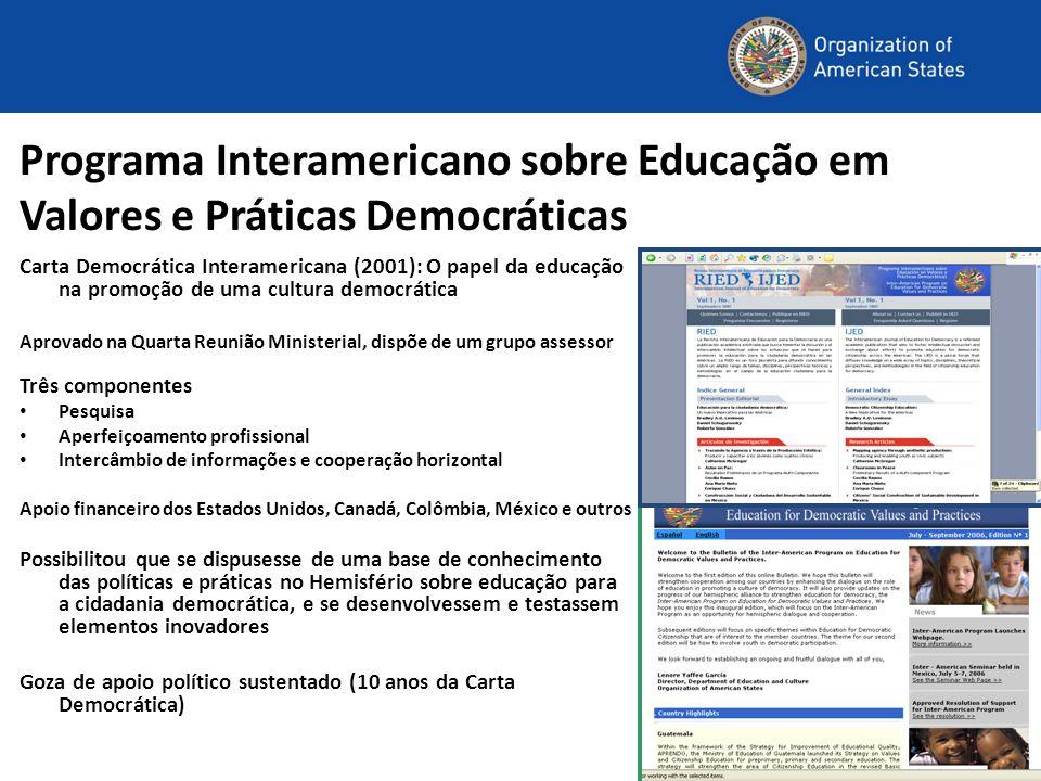Programa Interamericano sobre Educação em Valores e Práticas Democráticas Carta Democrática Interamericana (2001): O papel da educação na promoção de