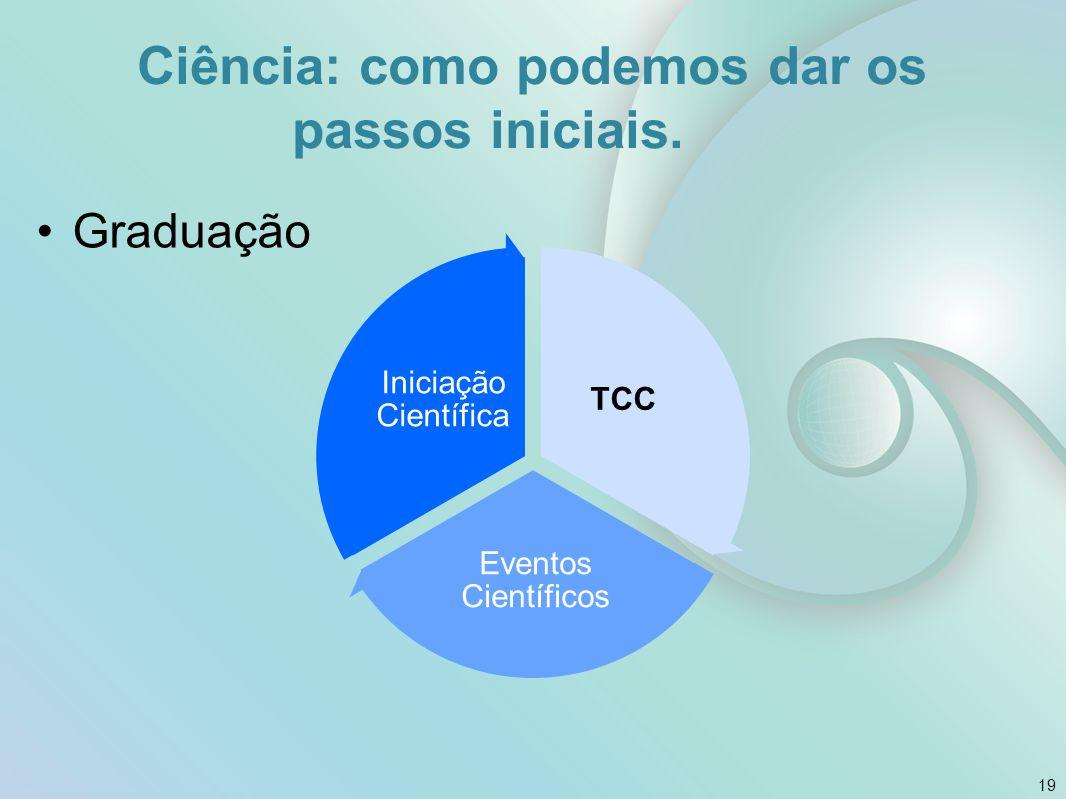 Ciência: como podemos dar os passos iniciais. Graduação TCC Eventos Científicos Iniciação Científica 19