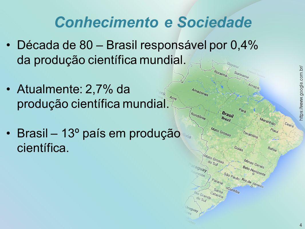 Década de 80 – Brasil responsável por 0,4% da produção científica mundial. Atualmente: 2,7% da produção científica mundial. Brasil – 13º país em produ