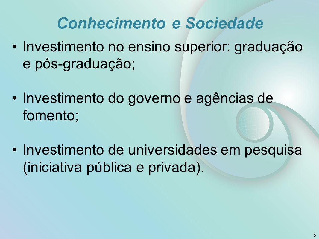Investimento no ensino superior: graduação e pós-graduação; Investimento do governo e agências de fomento; Investimento de universidades em pesquisa (