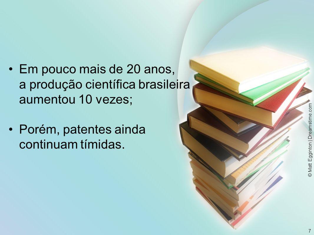 Em pouco mais de 20 anos, a produção científica brasileira aumentou 10 vezes; Porém, patentes ainda continuam tímidas. 7 © Matt Egginton | Dreamstime.