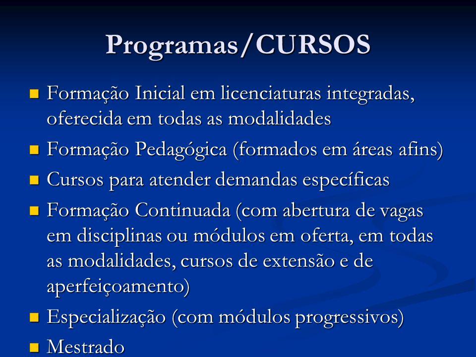 Programas/CURSOS Formação Inicial em licenciaturas integradas, oferecida em todas as modalidades Formação Inicial em licenciaturas integradas, ofereci