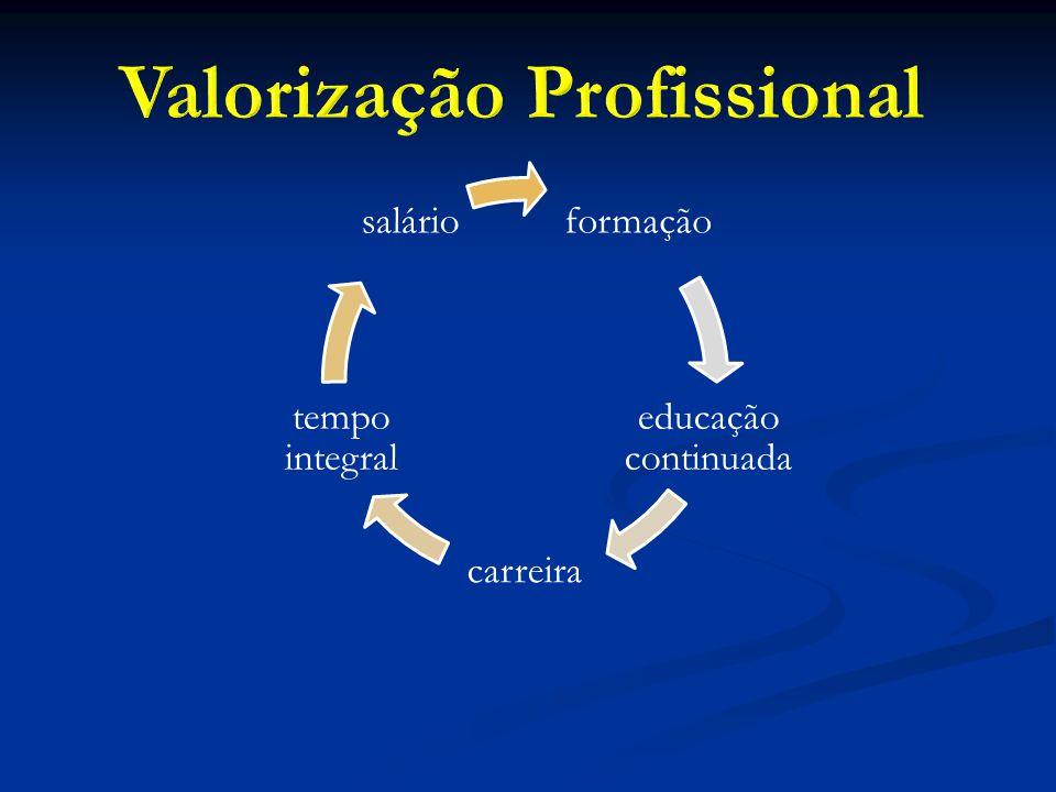 formação educação continuada carreira tempo integral salário