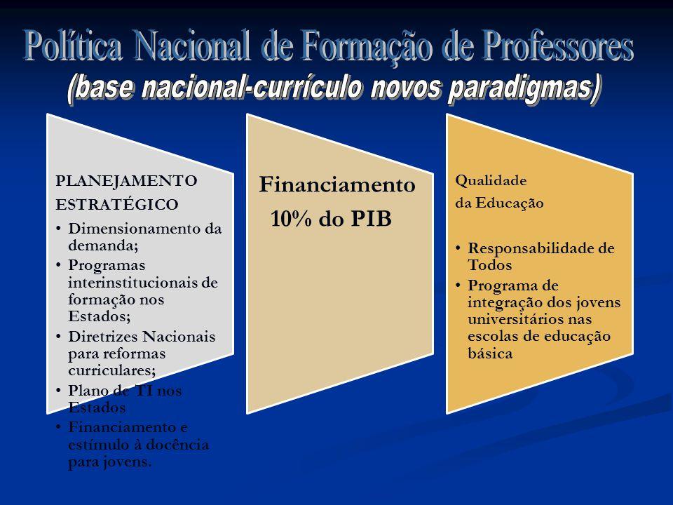 PLANEJAMENTO ESTRATÉGICO Dimensionamento da demanda; Programas interinstitucionais de formação nos Estados; Diretrizes Nacionais para reformas curricu