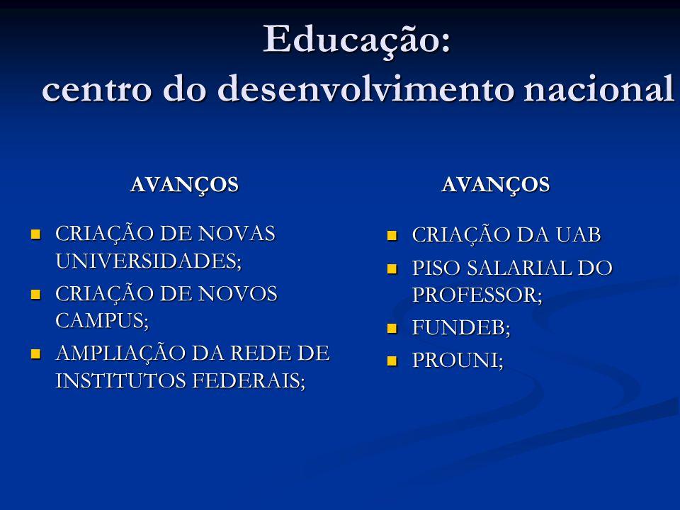 Educação: centro do desenvolvimento nacional AVANÇOS CRIAÇÃO DE NOVAS UNIVERSIDADES; CRIAÇÃO DE NOVOS CAMPUS; AMPLIAÇÃO DA REDE DE INSTITUTOS FEDERAIS