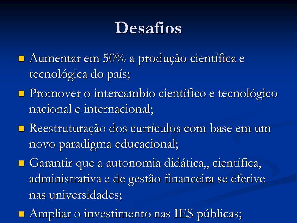 Desafios Aumentar em 50% a produção científica e tecnológica do país; Aumentar em 50% a produção científica e tecnológica do país; Promover o intercam