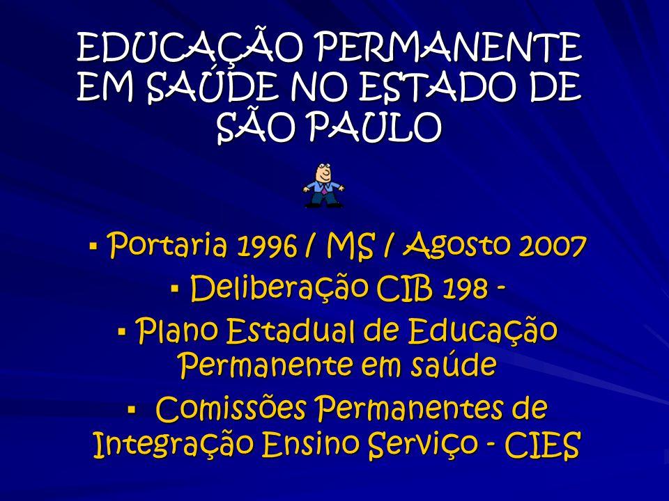 EDUCAÇÃO PERMANENTE EM SAÚDE NO ESTADO DE SÃO PAULO ▪ Portaria 1996 / MS / Agosto 2007 ▪ Deliberação CIB 198 - ▪ Plano Estadual de Educação Permanente