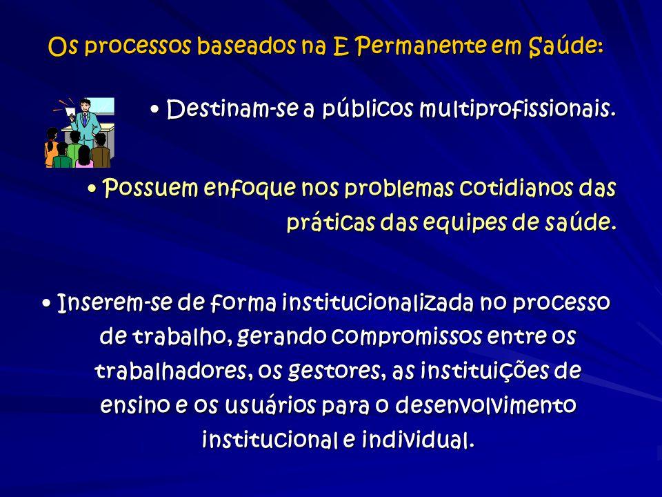 Os processos baseados na E Permanente em Saúde: Destinam-se a públicos multiprofissionais. Destinam-se a públicos multiprofissionais. Possuem enfoque