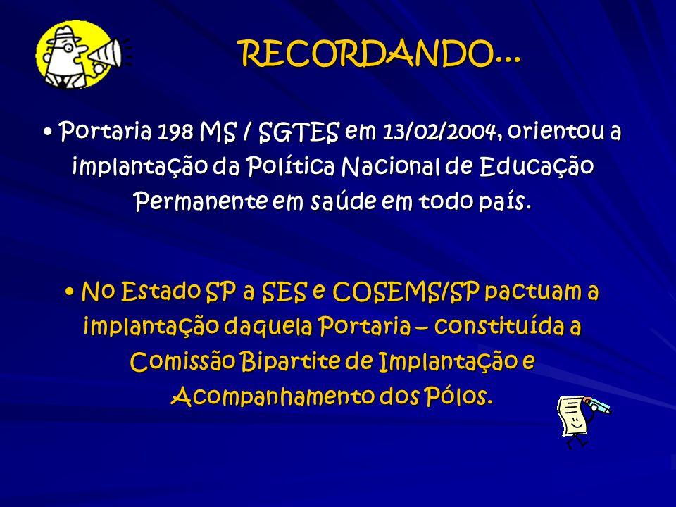 RECORDANDO... Portaria 198 MS / SGTES em 13/02/2004, orientou a implantação da Política Nacional de Educação Permanente em saúde em todo país. Portari