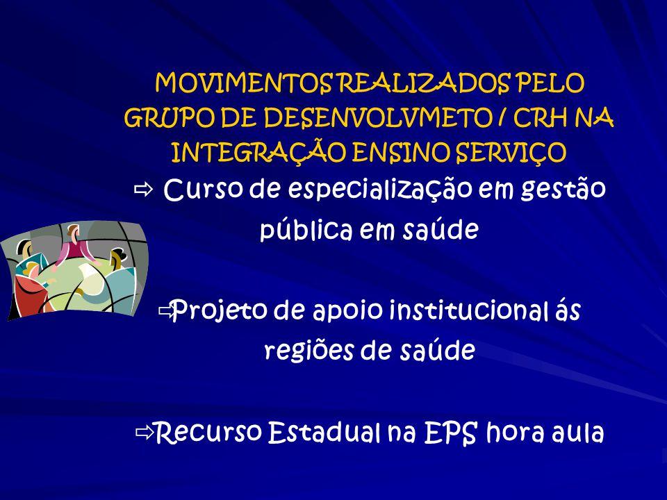 MOVIMENTOS REALIZADOS PELO GRUPO DE DESENVOLVMETO / CRH NA INTEGRAÇÃO ENSINO SERVIÇO  Curso de especialização em gestão pública em saúde  Projeto de