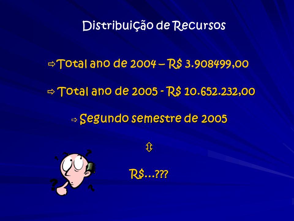 Distribuição de Recursos  Total ano de 2004 – R$ 3.908499,00 Total ano de 2005 - R$ 10.652.232,00  Total ano de 2005 - R$ 10.652.232,00 Segundo seme