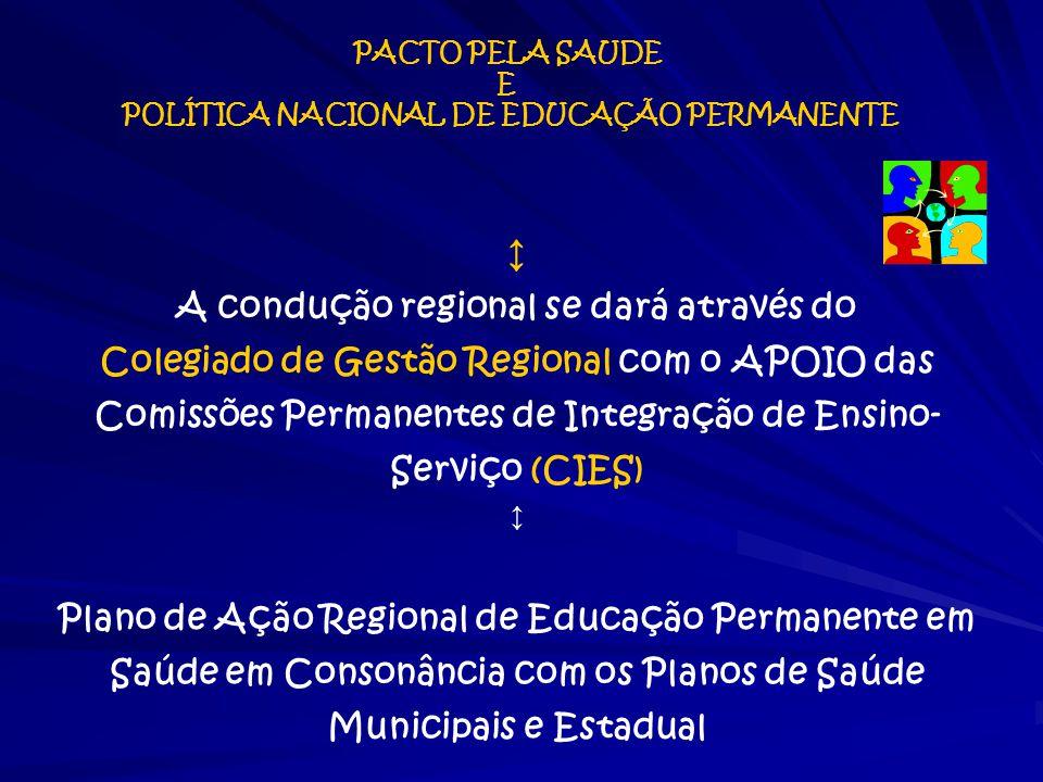 ↕ A condução regional se dará através do Colegiado de Gestão Regional com o APOIO das Comissões Permanentes de Integração de Ensino- Serviço (CIES) ↕