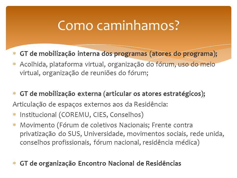  GT de mobilização interna dos programas (atores do programa);  Acolhida, plataforma virtual, organização do fórum, uso do meio virtual, organização