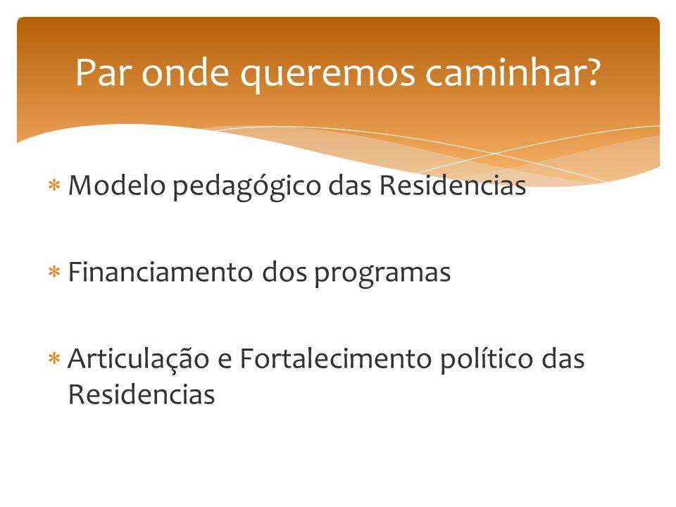  Modelo pedagógico das Residencias  Financiamento dos programas  Articulação e Fortalecimento político das Residencias Par onde queremos caminhar?
