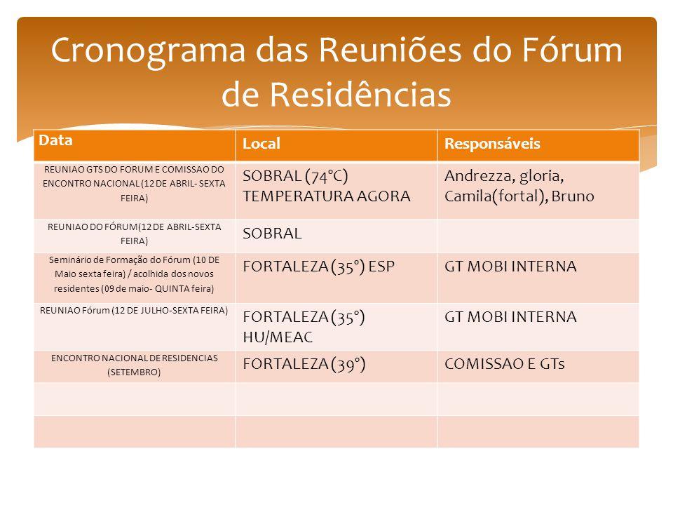 Data LocalResponsáveis REUNIAO GTS DO FORUM E COMISSAO DO ENCONTRO NACIONAL (12 DE ABRIL- SEXTA FEIRA) SOBRAL (74ºC) TEMPERATURA AGORA Andrezza, gloria, Camila(fortal), Bruno REUNIAO DO FÓRUM(12 DE ABRIL-SEXTA FEIRA) SOBRAL Seminário de Formação do Fórum (10 DE Maio sexta feira) / acolhida dos novos residentes (09 de maio- QUINTA feira) FORTALEZA (35º) ESPGT MOBI INTERNA REUNIAO Fórum (12 DE JULHO-SEXTA FEIRA) FORTALEZA (35º) HU/MEAC GT MOBI INTERNA ENCONTRO NACIONAL DE RESIDENCIAS (SETEMBRO) FORTALEZA (39º)COMISSAO E GTs Cronograma das Reuniões do Fórum de Residências